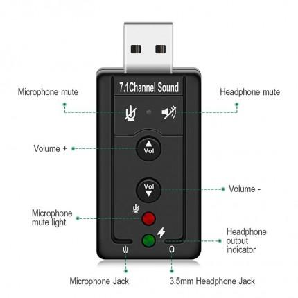 تبدیل USB به خروجی صدا