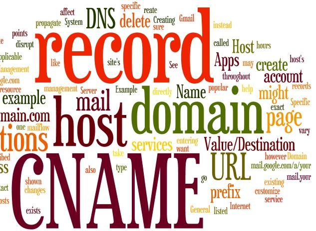 Cname Record
