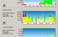 مدیریت و کنترل پهنای باند با نرم افزار Bitmeter