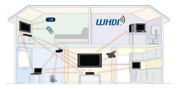 انتقال صوت و تصویر بیسیم WHDI