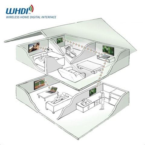 ارسال صدا و تصویر بیسیم WHDI
