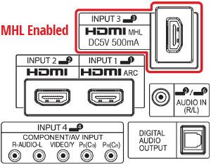 MHL HDMI