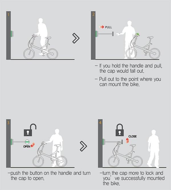نگهدارنده و قفل دوچرخه دیواری