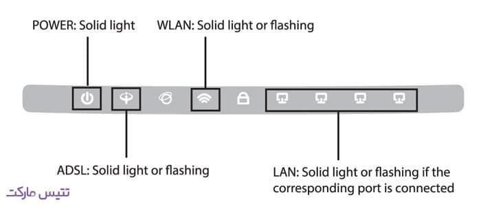 تنظیمات مودم وایرلس TPLink