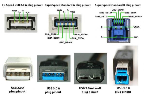 کانکتور USB 2.0 USB 3.0