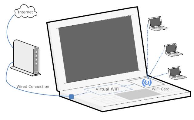 هات اسپات ویندوز کامپیوتر