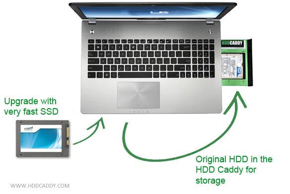 ارتقا هارد لپ تاپ SSD HDD Caddy