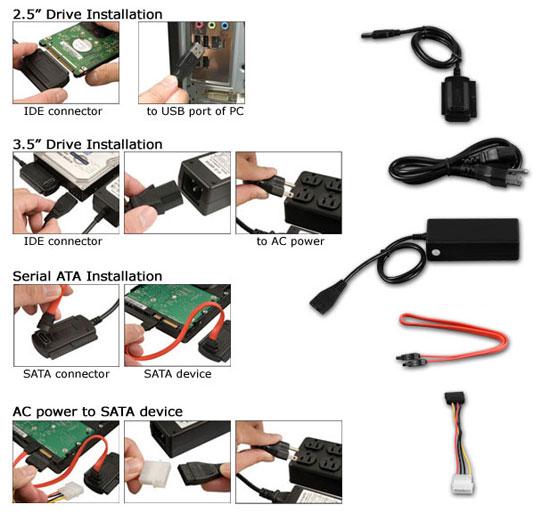 تبدیل IDE/SATA به USB