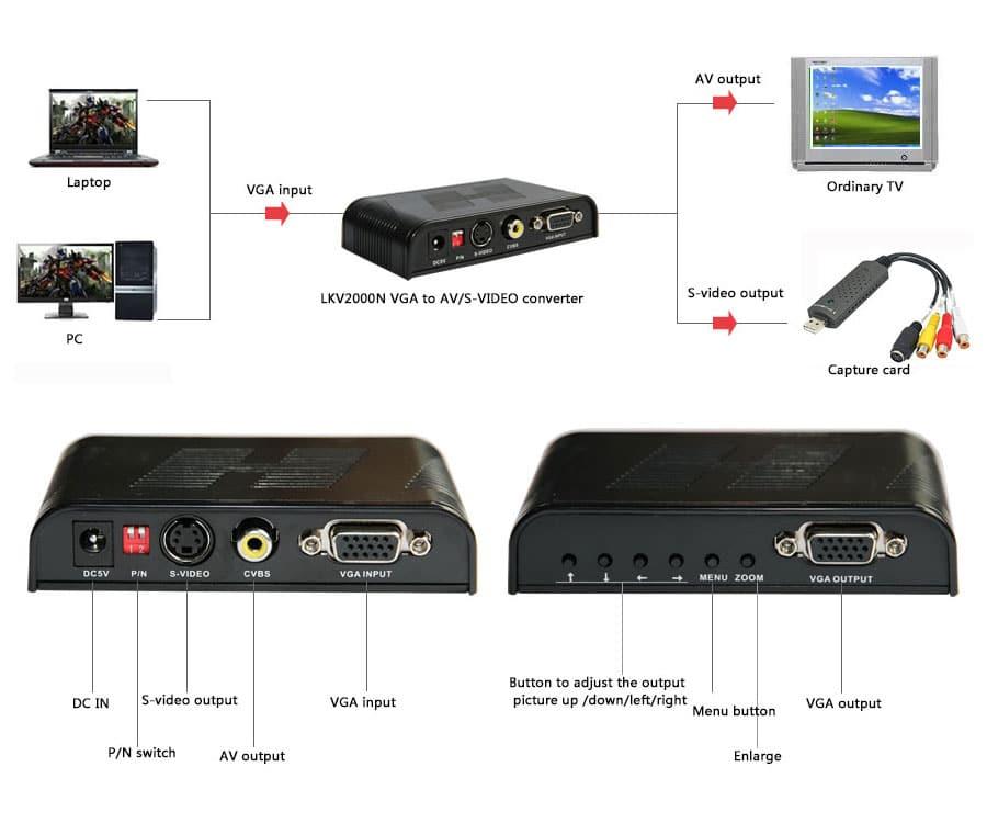 تبدیل VGA به S-Video