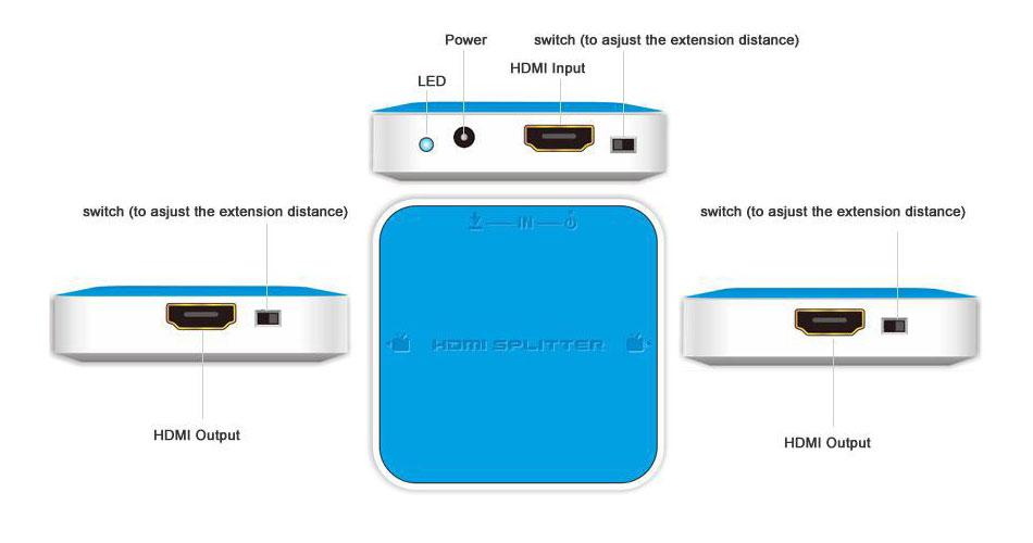 تقویت کننده سیگنال HDMI