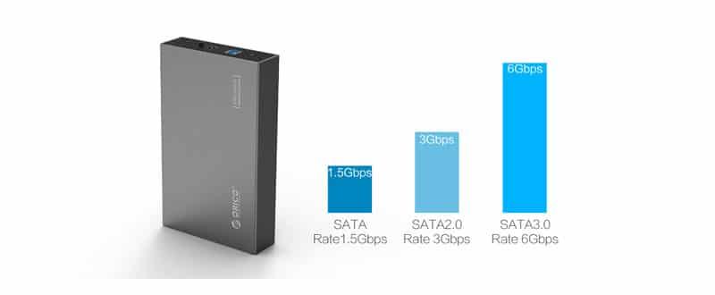 SATA 3.0 6Gbps