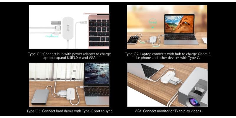 کاربرد USB Type C