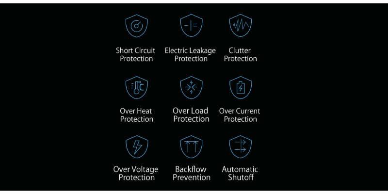 سیستم حفاظتی تبدیل